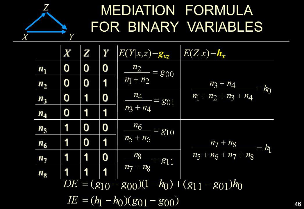 MEDIATION FORMULA FOR BINARY VARIABLES X Z Y E(Y|x,z)=gxz E(Z|x)=hx n1