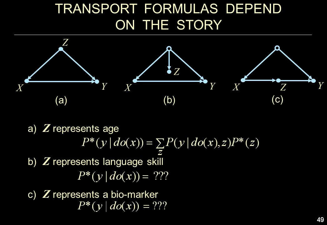 TRANSPORT FORMULAS DEPEND