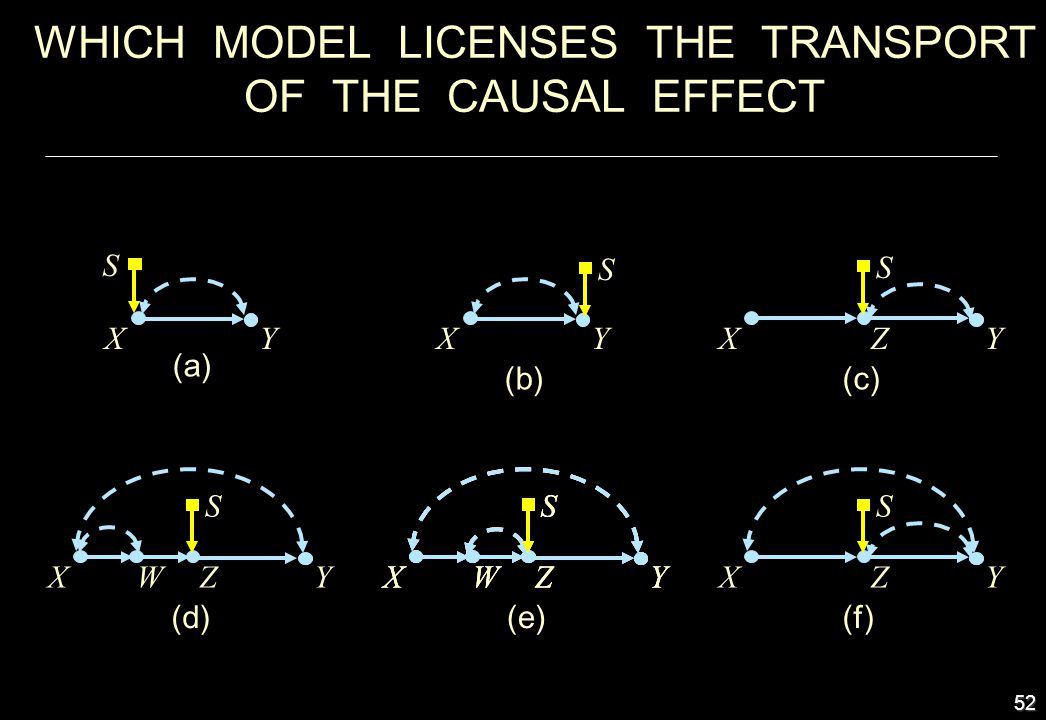 WHICH MODEL LICENSES THE TRANSPORT OF THE CAUSAL EFFECT