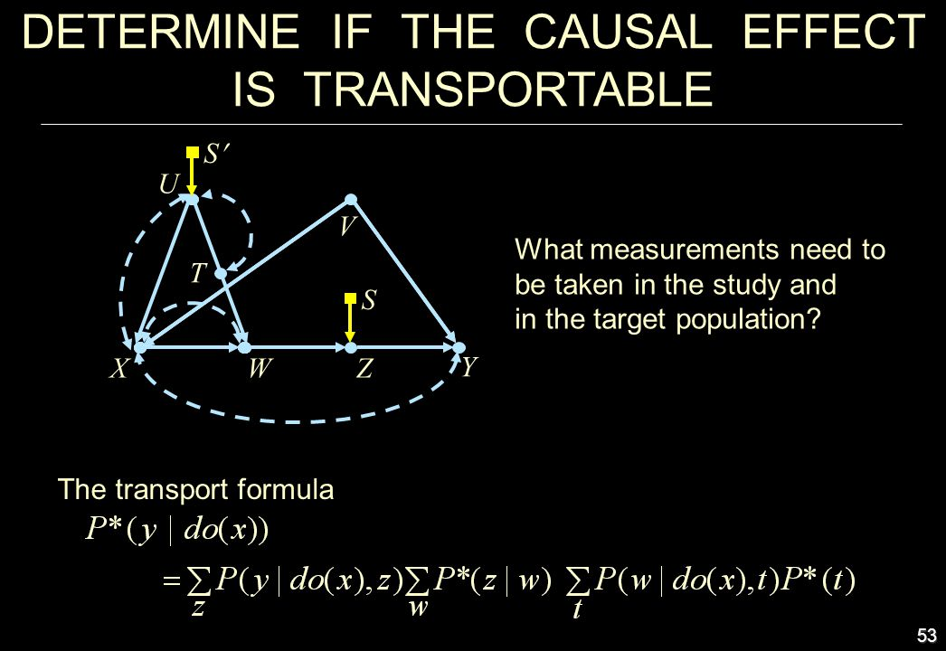 DETERMINE IF THE CAUSAL EFFECT IS TRANSPORTABLE