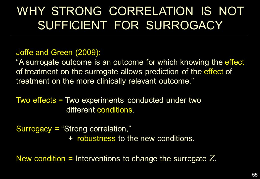 WHY STRONG CORRELATION IS NOT SUFFICIENT FOR SURROGACY