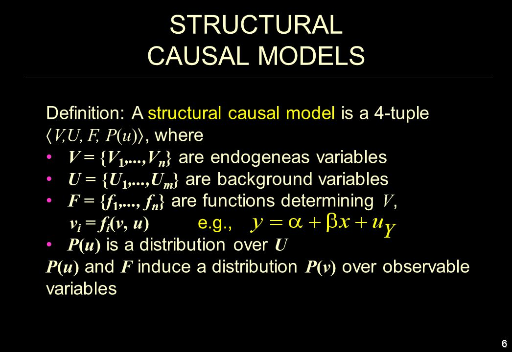STRUCTURAL CAUSAL MODELS
