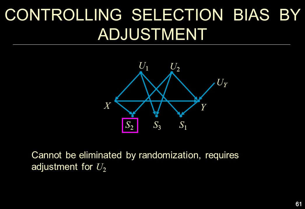 CONTROLLING SELECTION BIAS BY ADJUSTMENT