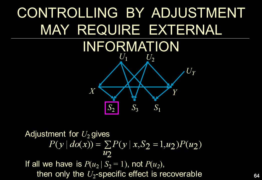 CONTROLLING BY ADJUSTMENT MAY REQUIRE EXTERNAL INFORMATION