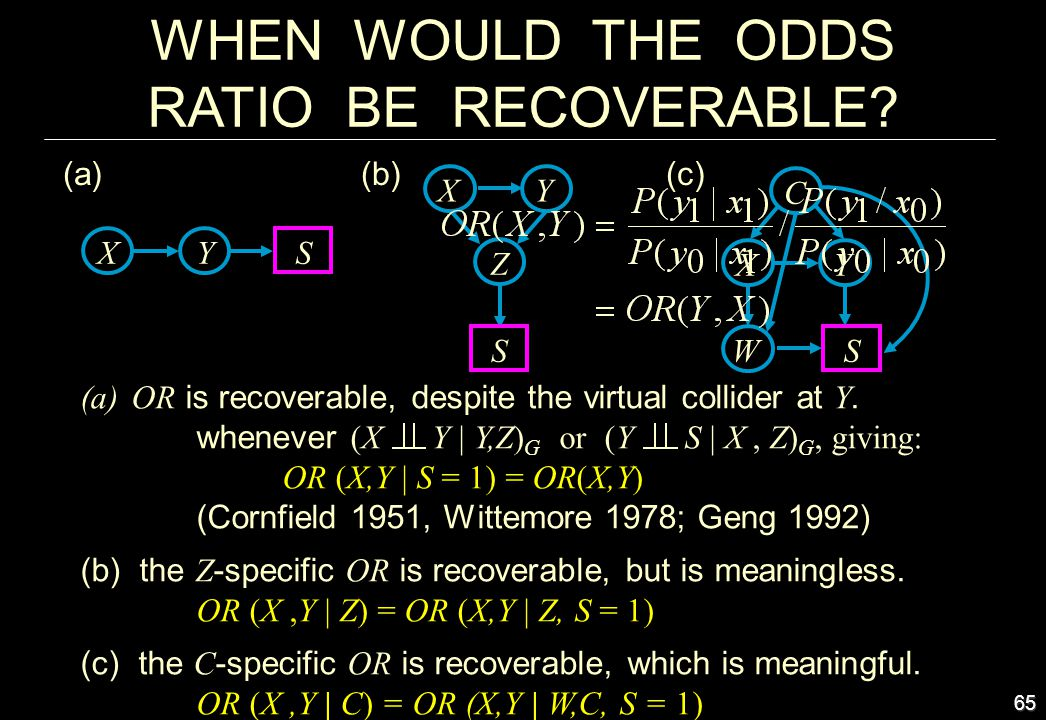 WHEN WOULD THE ODDS RATIO BE RECOVERABLE (a) (b) (c) Y X Z S Y X W C