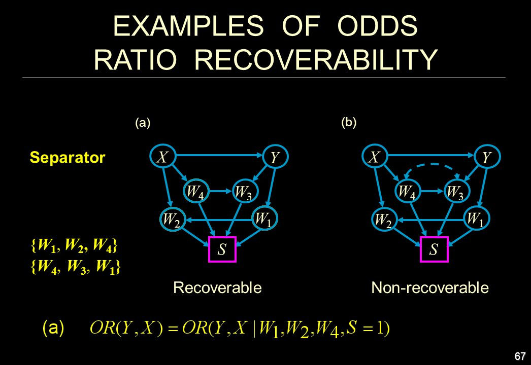 EXAMPLES OF ODDS RATIO RECOVERABILITY X Y S Y X S {W4, W3, W1}