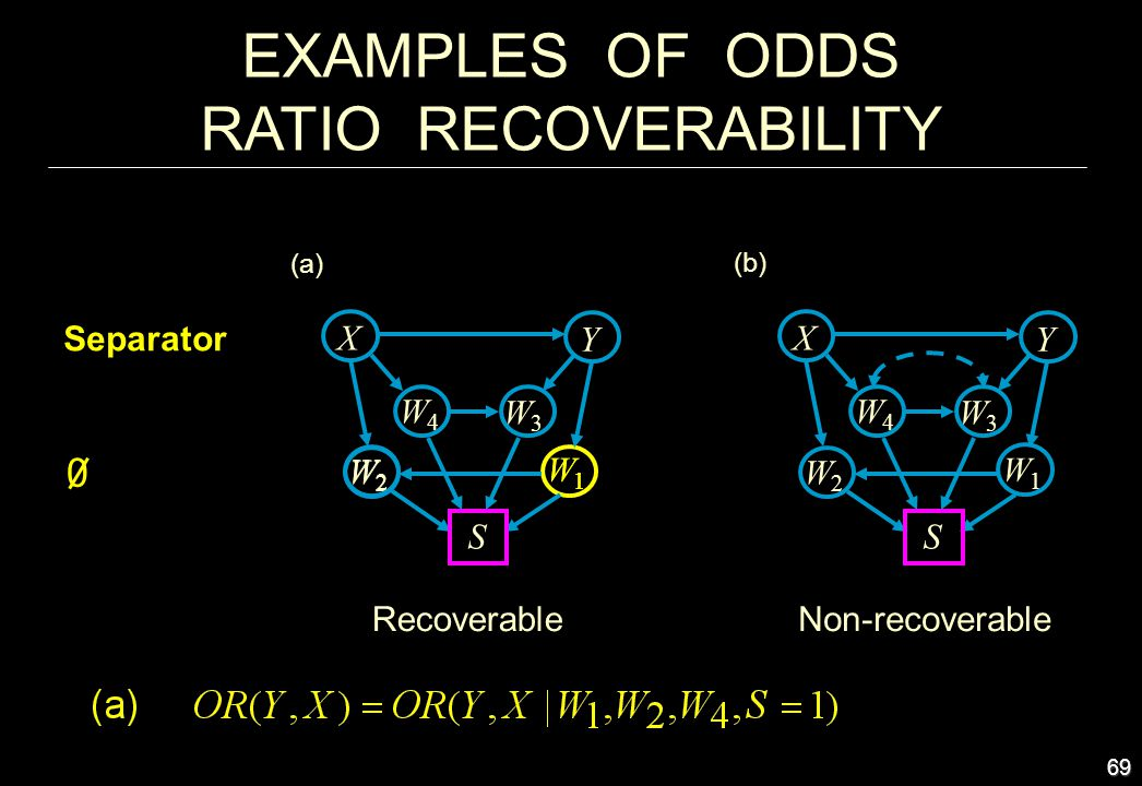 EXAMPLES OF ODDS RATIO RECOVERABILITY X Y S Y X S Separator W3 W4 W2