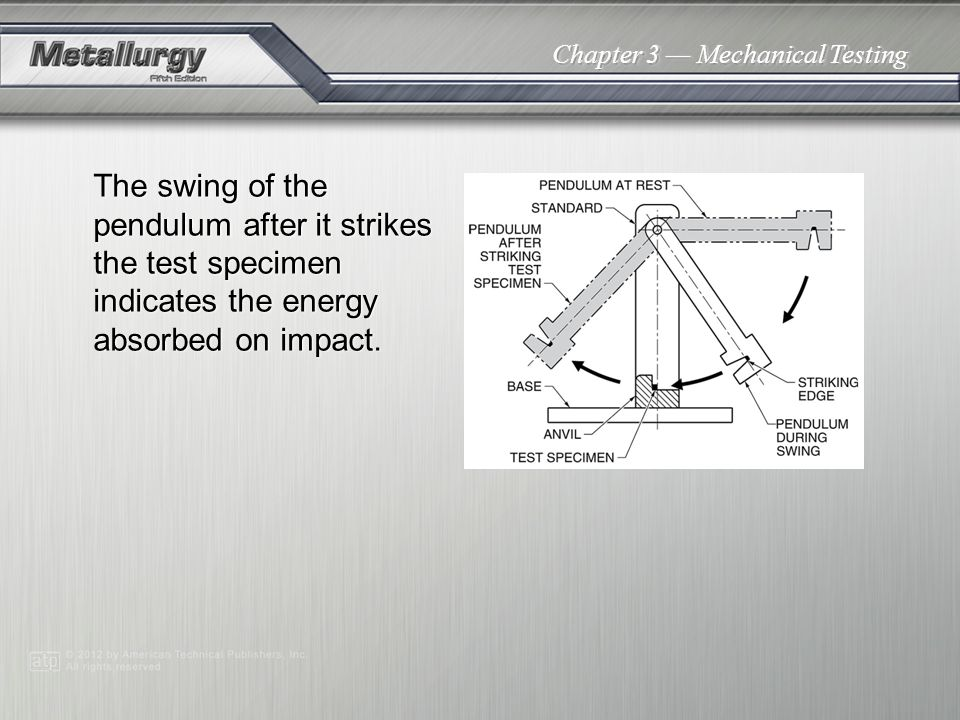 The swing of the pendulum after it strikes the test specimen indicates the energy absorbed on impact.