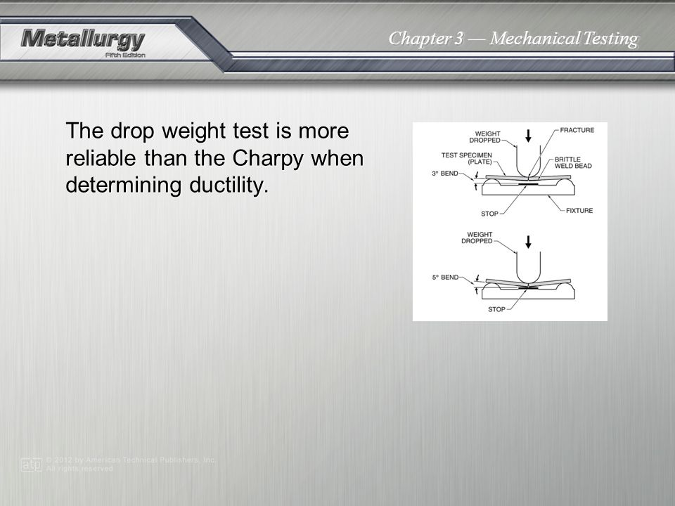 The drop weight test is more reliable than the Charpy when determining ductility.