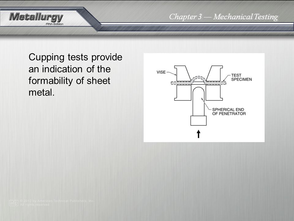 Cupping tests provide an indication of the formability of sheet metal.