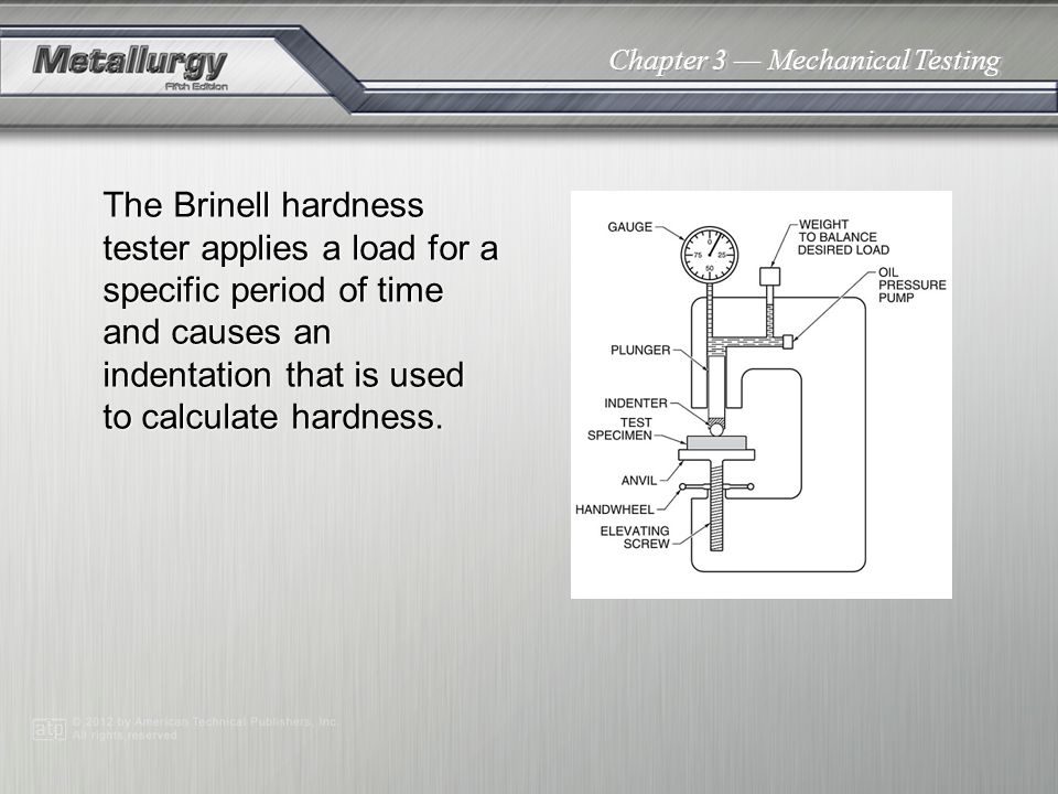 The Brinell hardness tester applies a load for a specific period of time and causes an indentation that is used to calculate hardness.