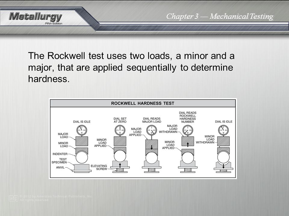 The Rockwell test uses two loads, a minor and a major, that are applied sequentially to determine hardness.