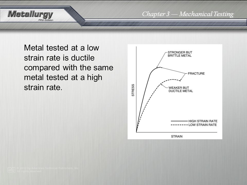 Metal tested at a low strain rate is ductile compared with the same metal tested at a high strain rate.