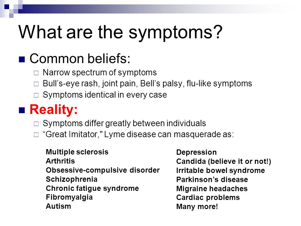 What are the symptoms Common beliefs: Reality: