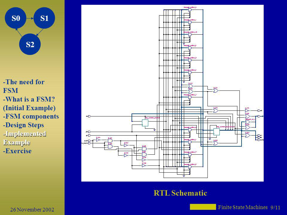 RTL Schematic -The need for FSM -What is a FSM (Initial Example)
