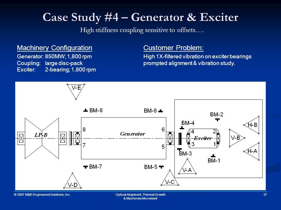 Case Study #4 – Generator & Exciter