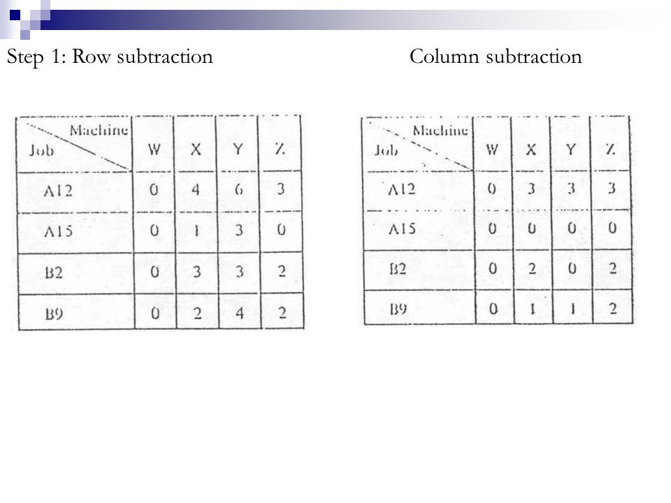 Step 1: Row subtraction Column subtraction