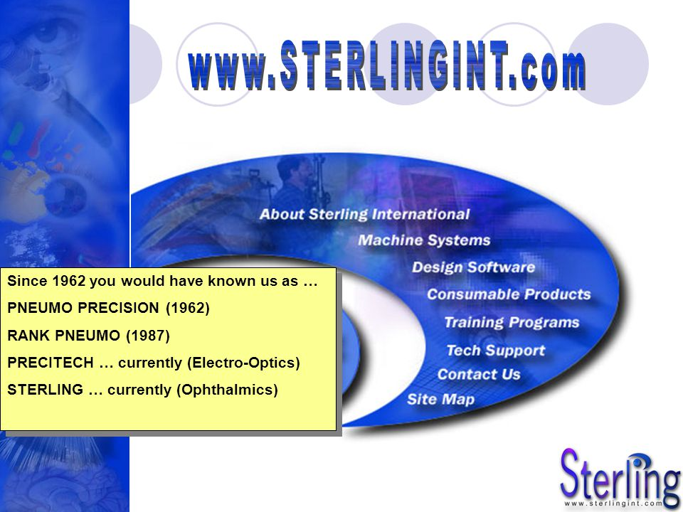 www.STERLINGINT.com Since 1962 you would have known us as …