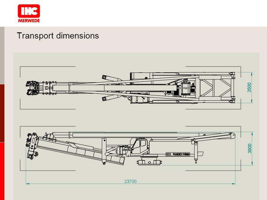 Transport dimensions