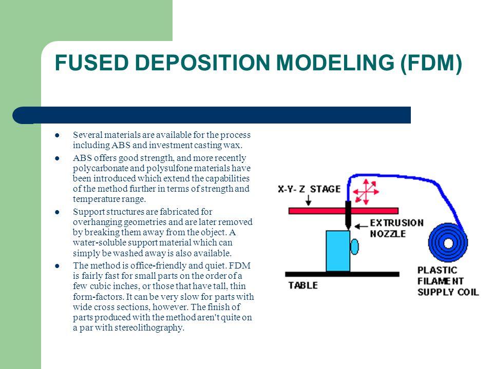 FUSED DEPOSITION MODELING (FDM)