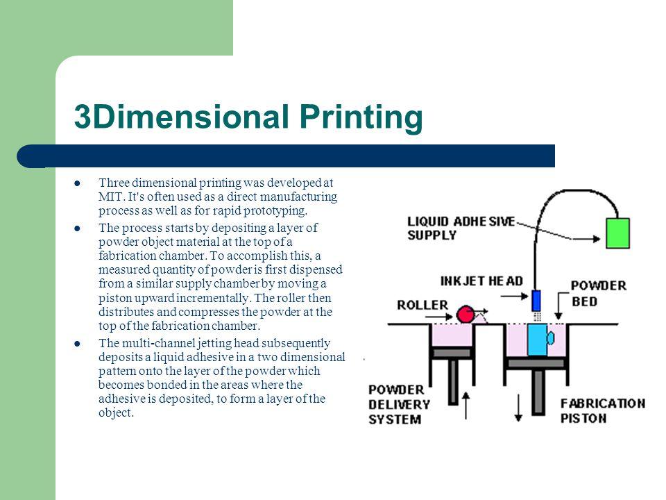 3Dimensional Printing