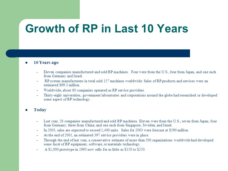 Growth of RP in Last 10 Years