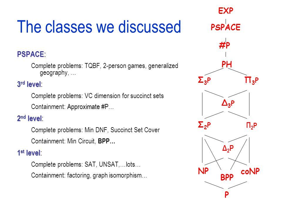 The classes we discussed