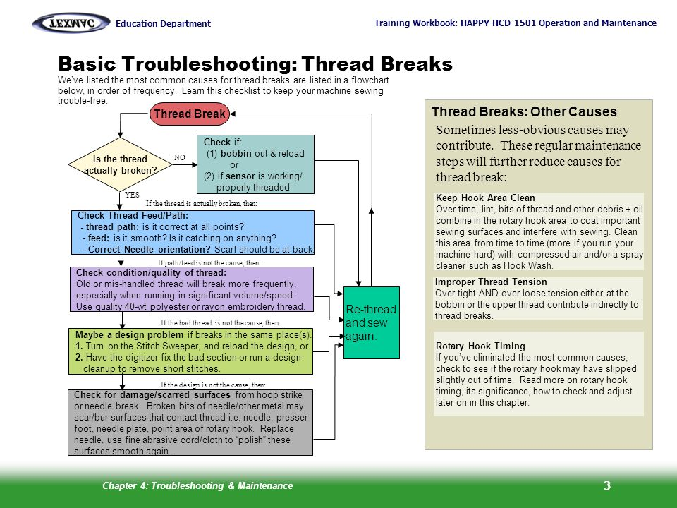 Basic Troubleshooting: Thread Breaks