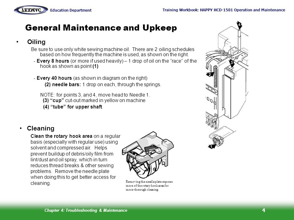 General Maintenance and Upkeep
