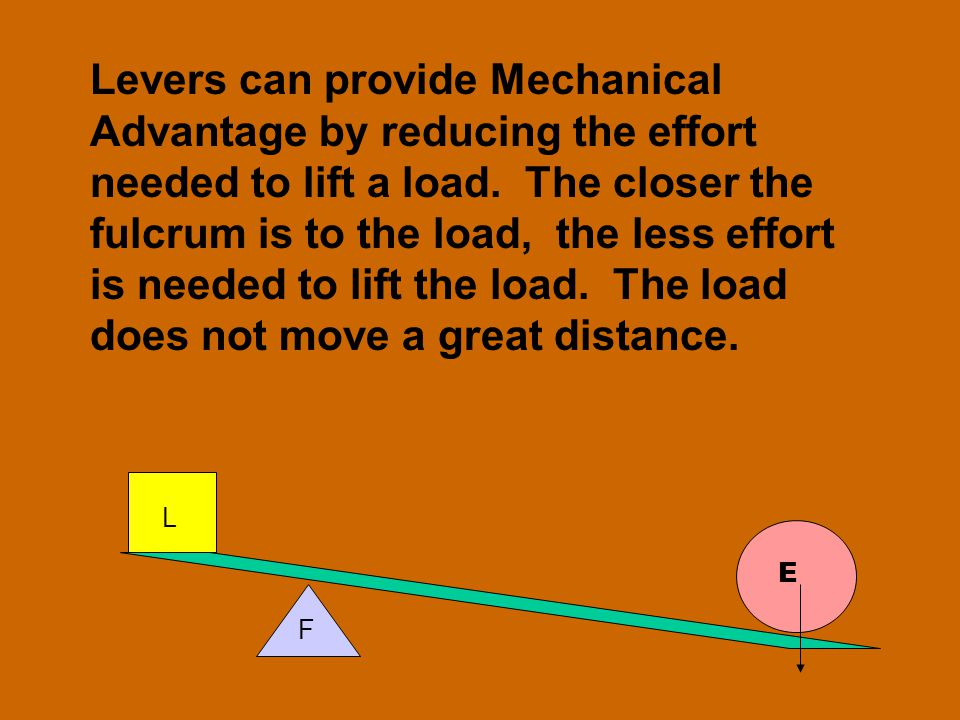 Levers can provide Mechanical Advantage by reducing the effort needed to lift a load. The closer the fulcrum is to the load, the less effort is needed to lift the load. The load does not move a great distance.