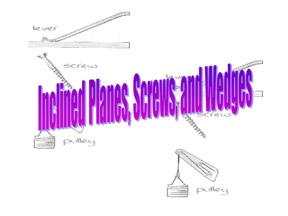 Inclined Planes, Screws, and Wedges