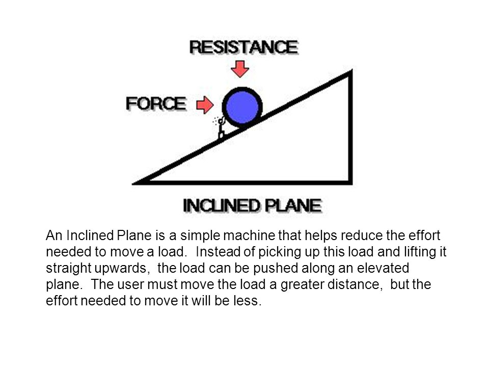 An Inclined Plane is a simple machine that helps reduce the effort needed to move a load.