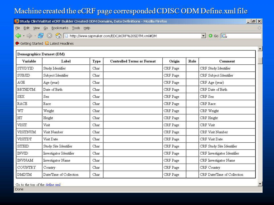 Machine created the eCRF page corresponded CDISC ODM Define.xml file
