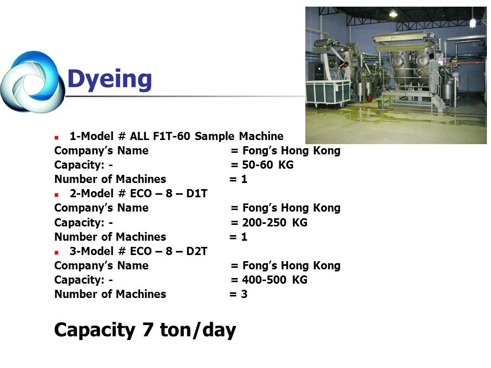 Dyeing Capacity 7 ton/day 1-Model # ALL F1T-60 Sample Machine