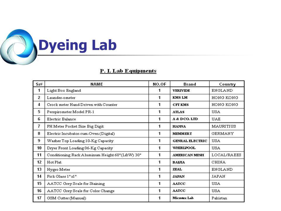 Dyeing Lab
