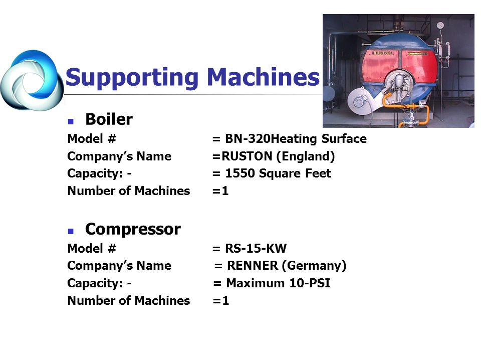 Supporting Machines Boiler Compressor Model # = BN-320Heating Surface