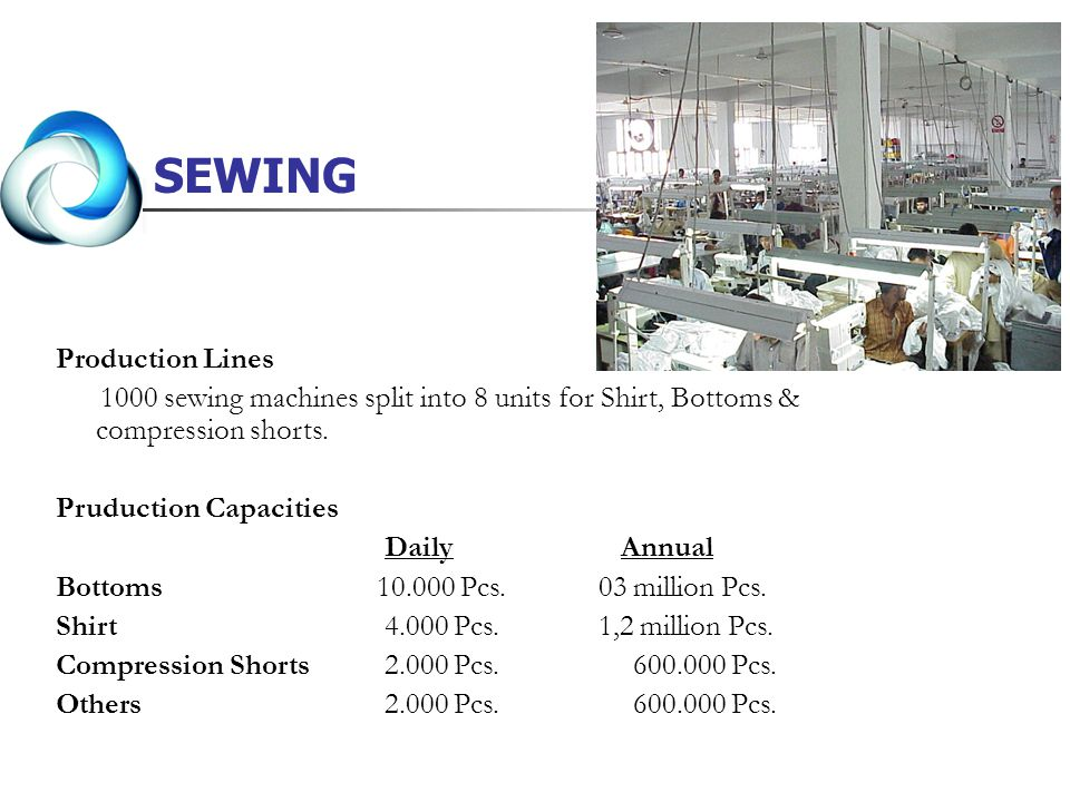 SEWING Production Lines