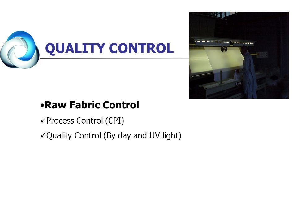 QUALITY CONTROL Raw Fabric Control Process Control (CPI)