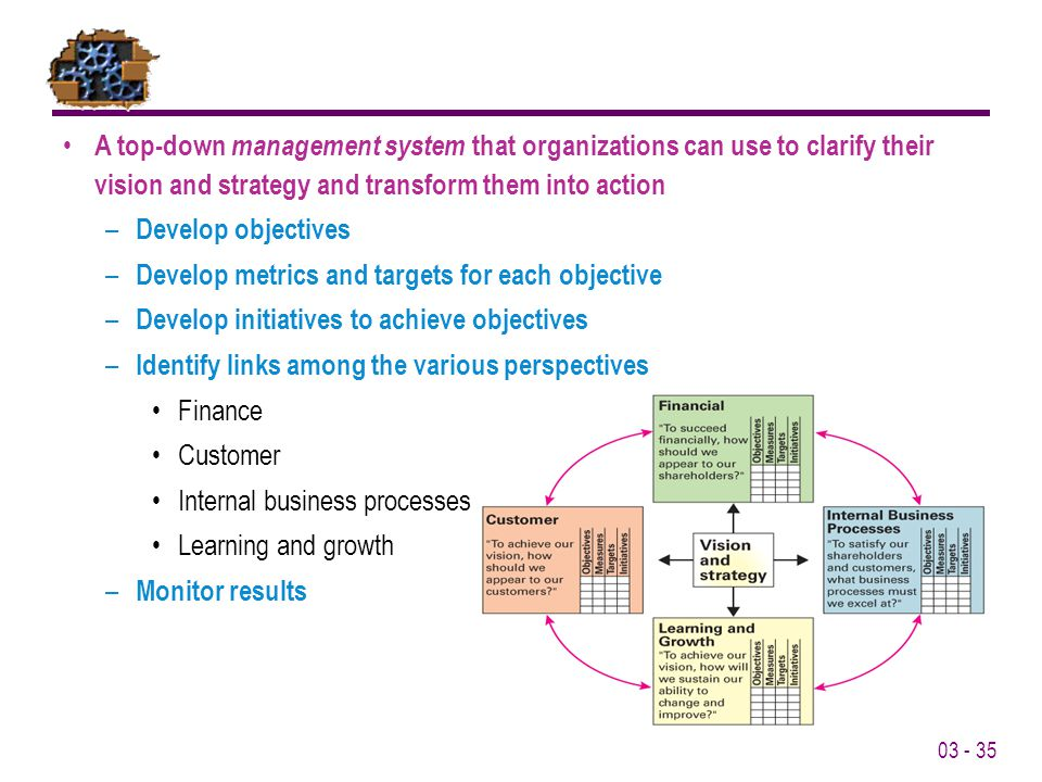 A top-down management system that organizations can use to clarify their vision and strategy and transform them into action