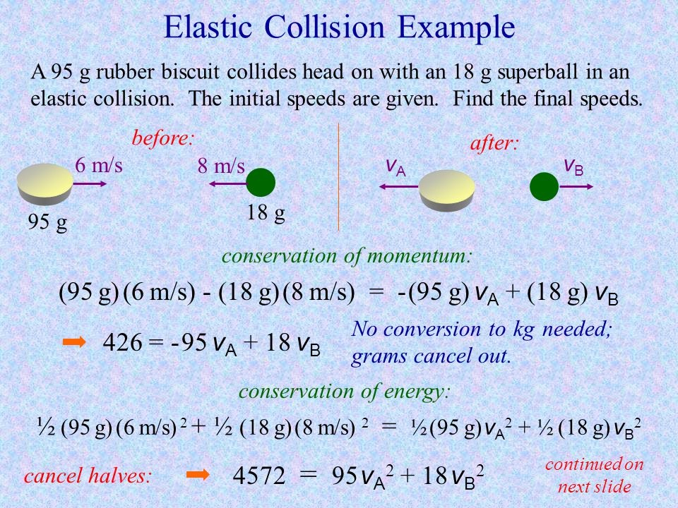 Elastic Collision Example