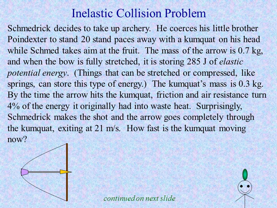 Inelastic Collision Problem