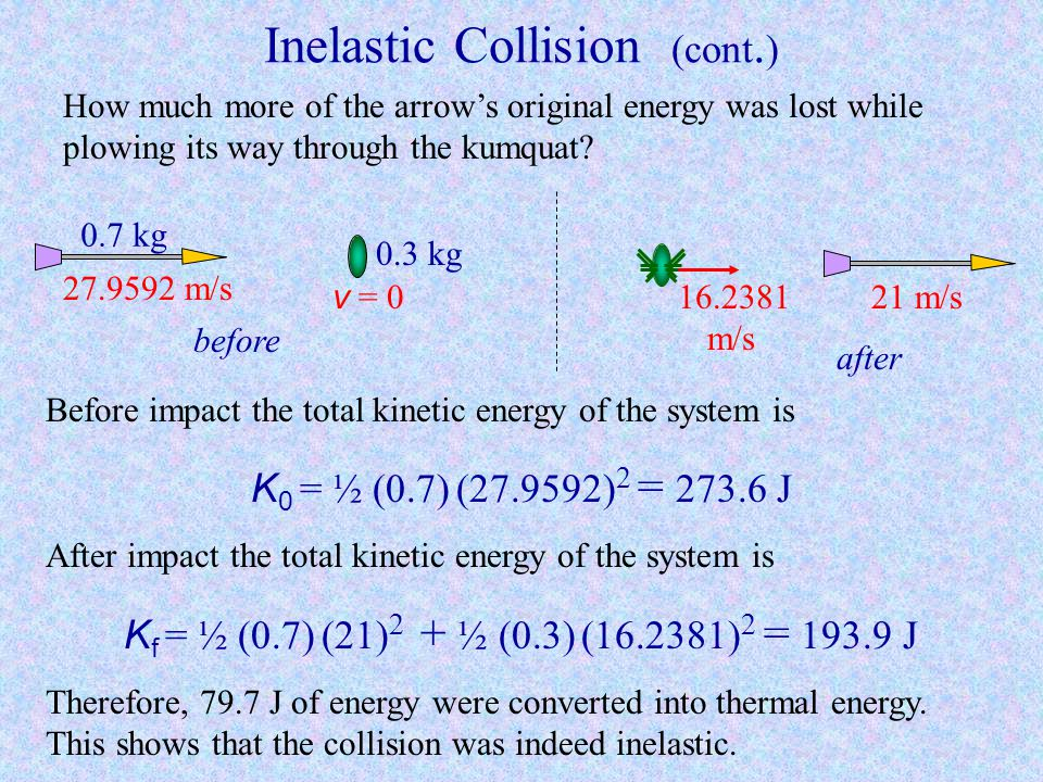 Inelastic Collision (cont.)