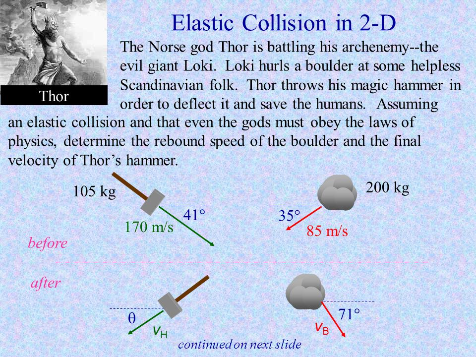 Elastic Collision in 2-D