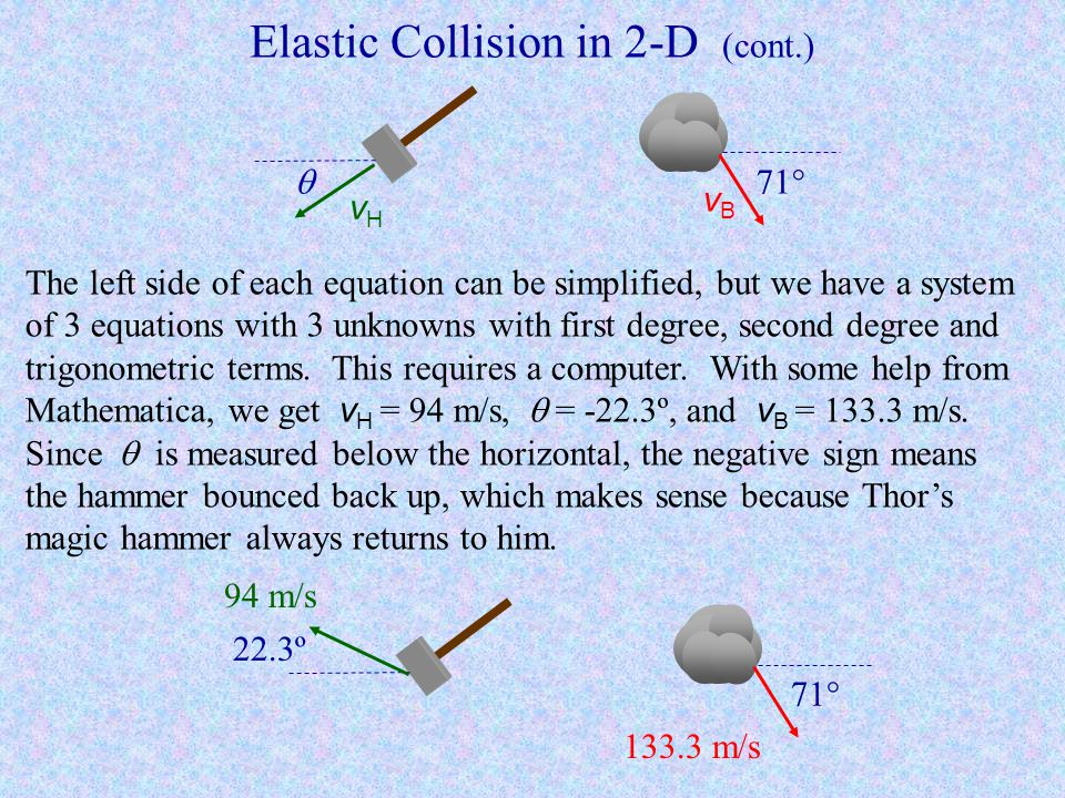 Elastic Collision in 2-D (cont.)