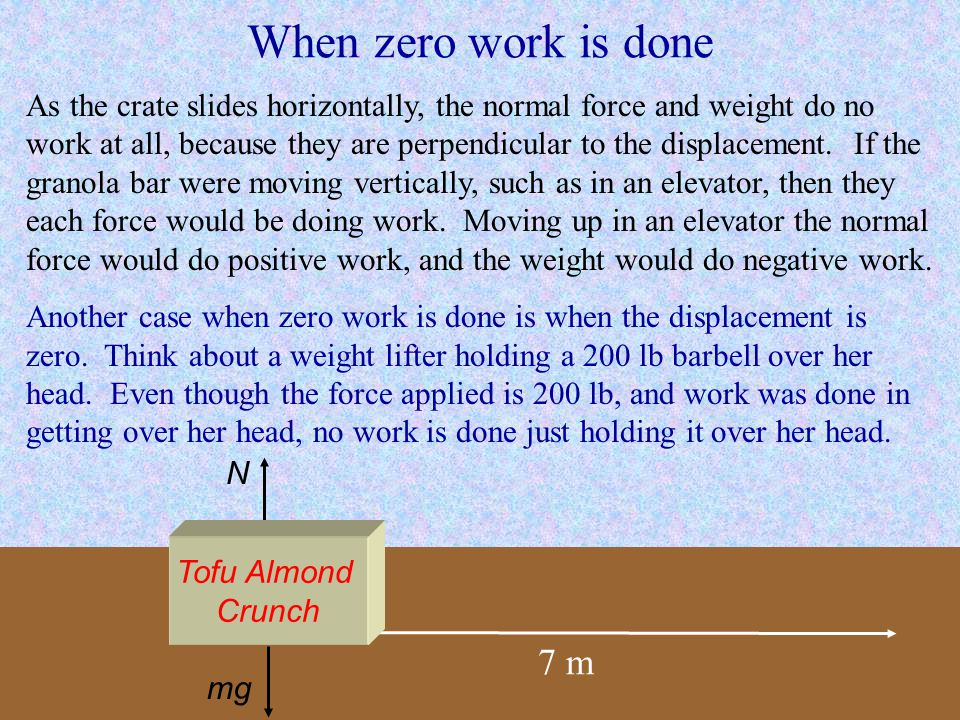 When zero work is done
