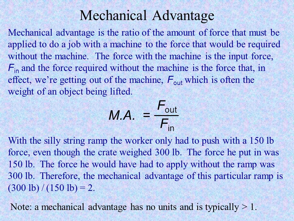 Mechanical Advantage Fout M.A. = Fin