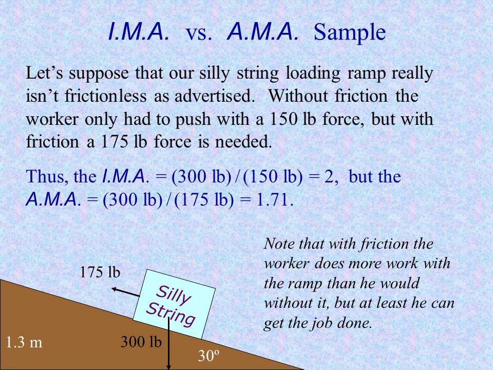 I.M.A. vs. A.M.A. Sample