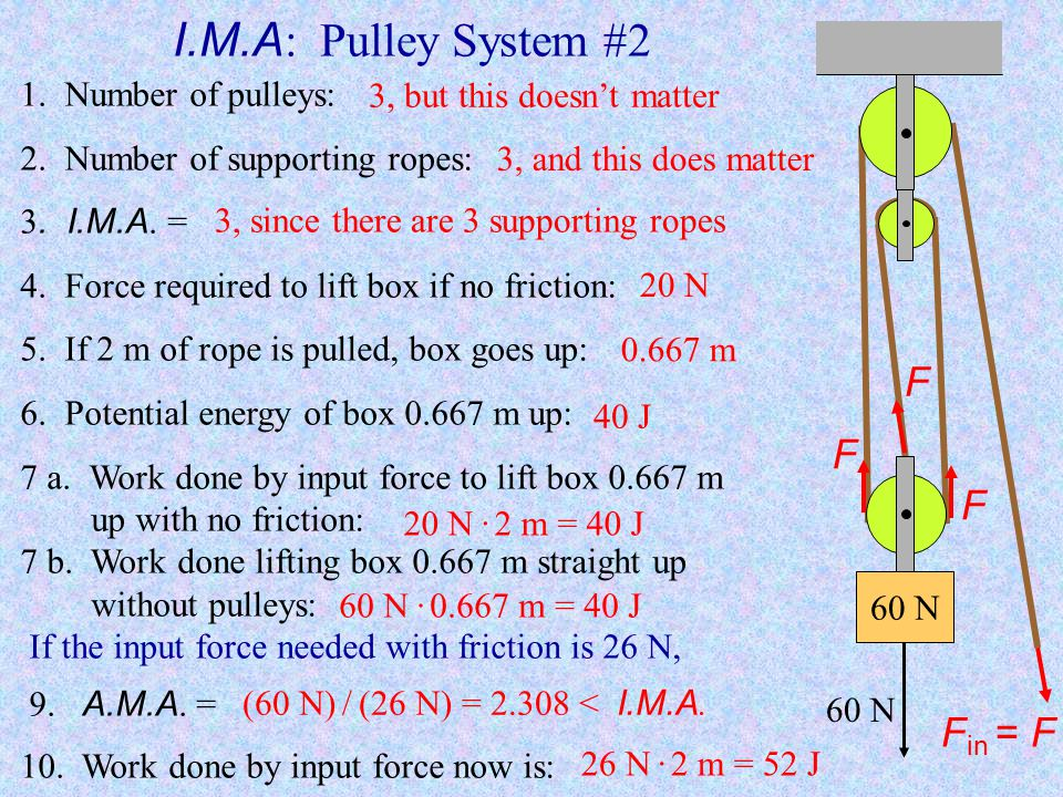 I.M.A: Pulley System #2 F F F Fin = F 1. Number of pulleys: