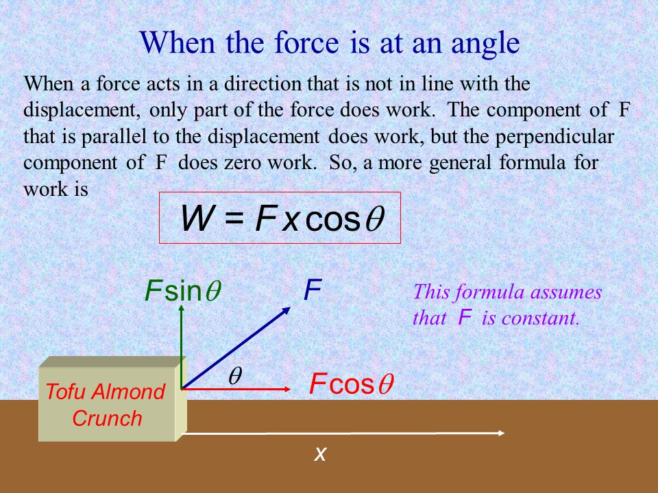 When the force is at an angle