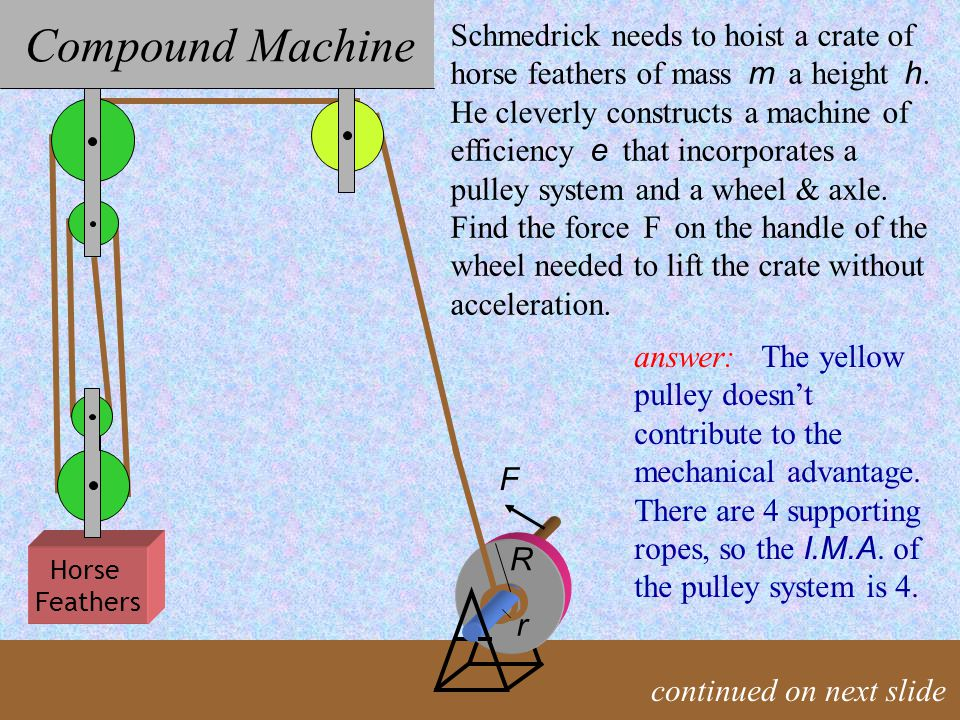 Compound Machine